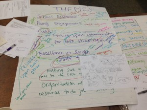 The planning process on paper: word association maps and everyone's input compiled in different colors. We were able to identify themes after everyone shared their ideas.